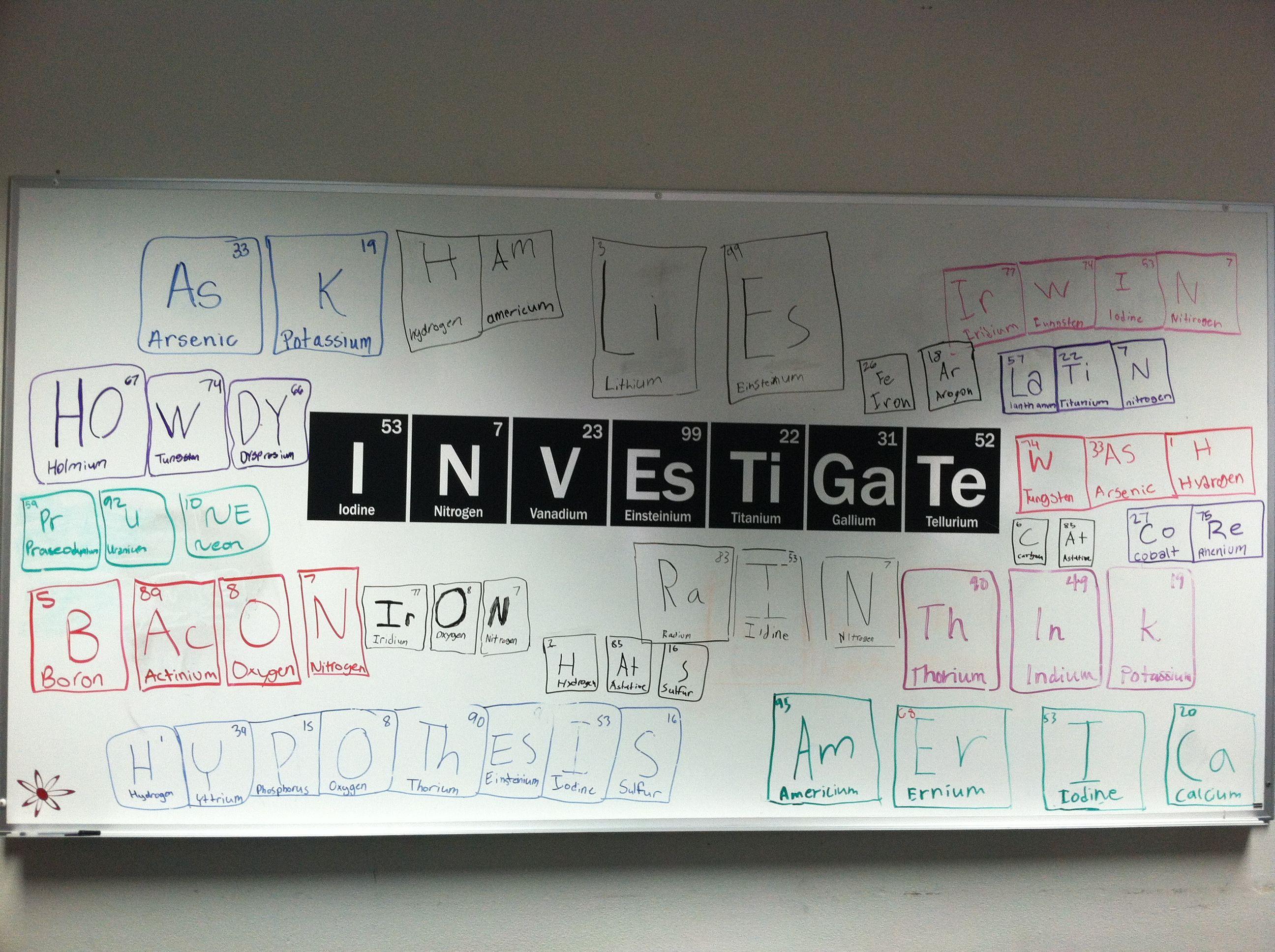 Periodic Table Scrabble