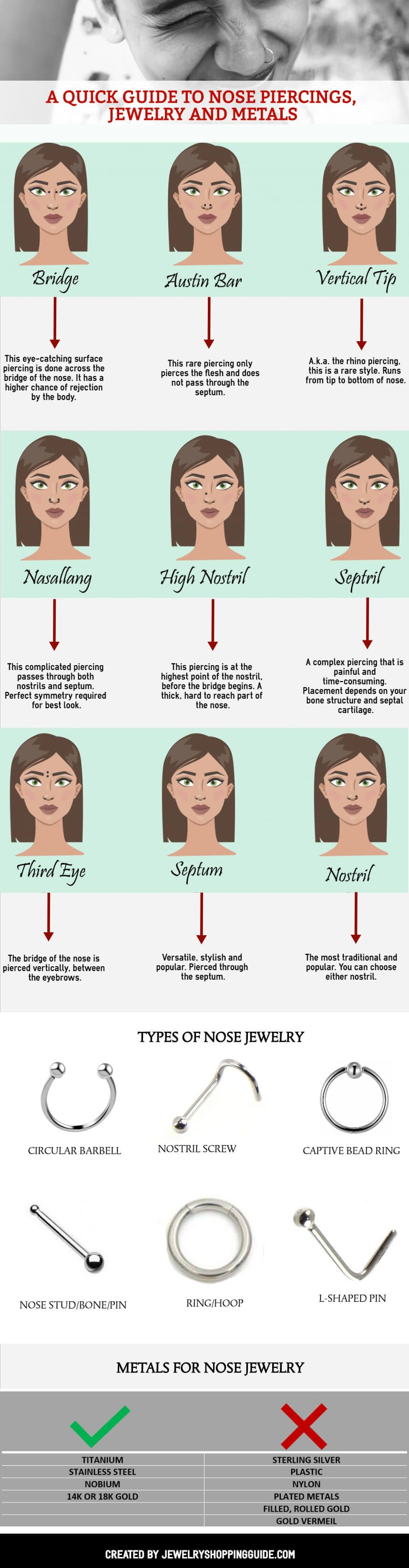 Piercing through bridge of nose  Want to get a nose ring Hereus what you need to know about types of