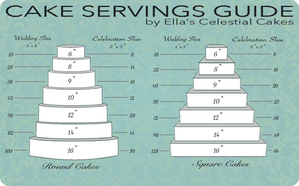 how many servings in a 2 tier wedding cake megan should we consider doing a square cake and do a 10 15412