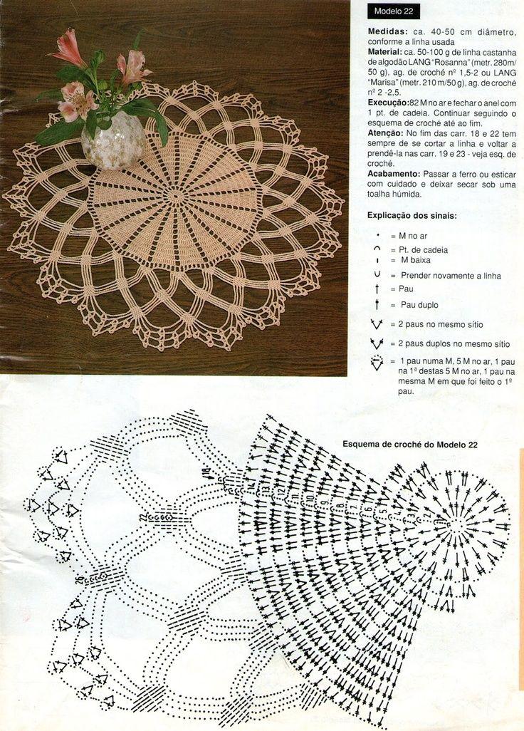 Pin de Pawel Dolatowski en Crochet. Doilies | Pinterest | Carpeta ...