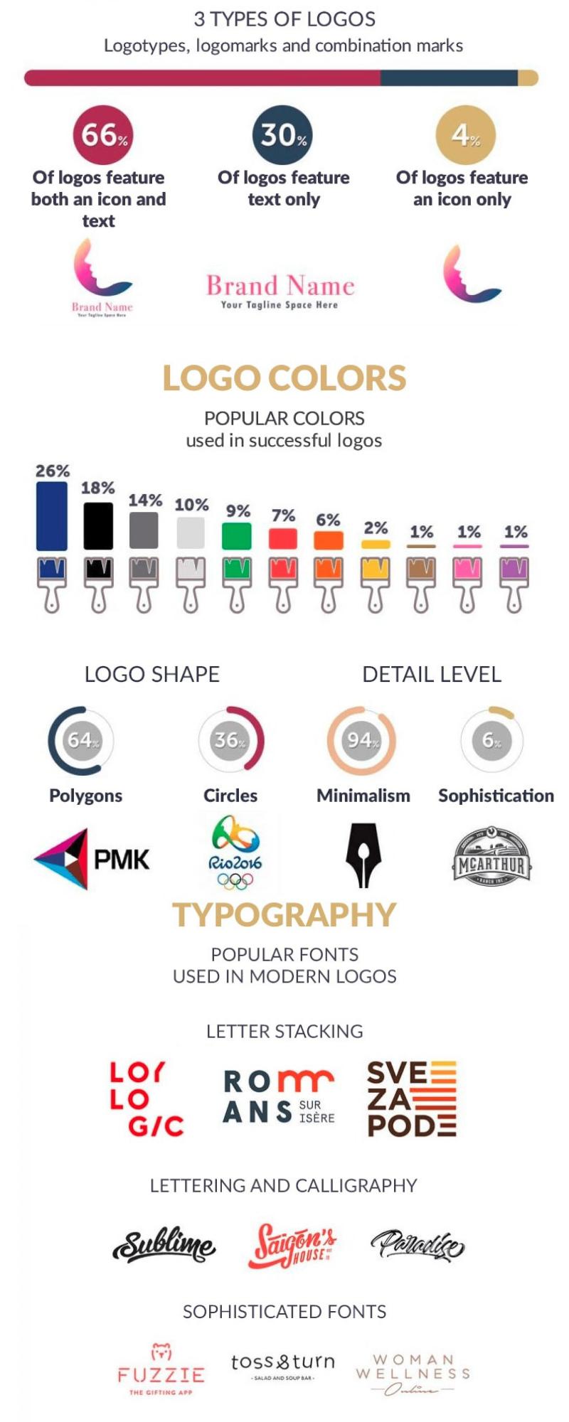 Online Brand Identity Builder Logo color, Logo color
