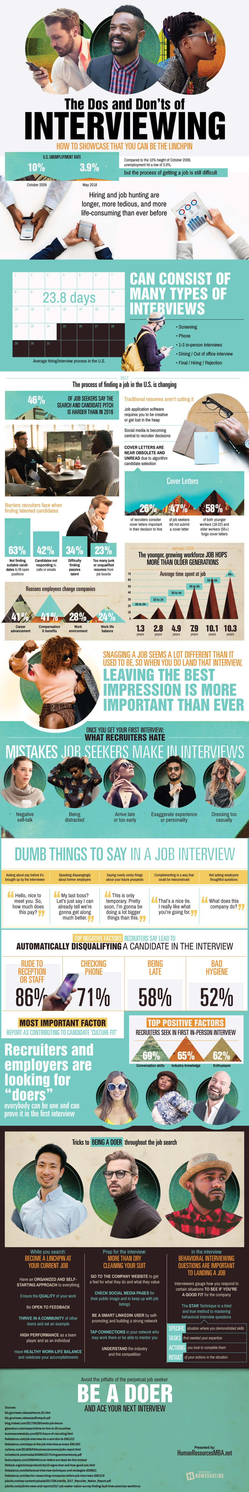 Be a doer the dos of interviewing and the donts to