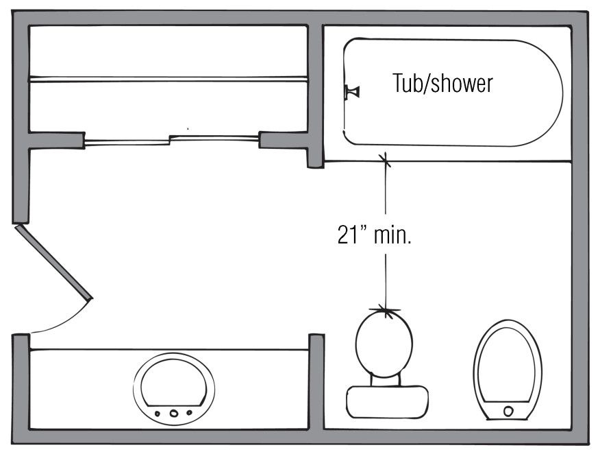 Layout Toilet Where Bidet Is Linen Where Toilet Is Bathroom