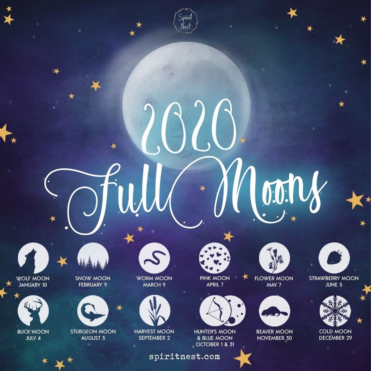 Pin By Amber Bartmus On Energy Dreams In 2020 Moon Spells Cold Moon Full Moon