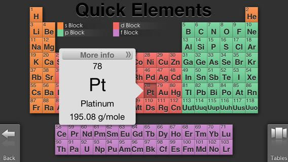The Best Periodic Table App For Kids Reader Q And A Periodic