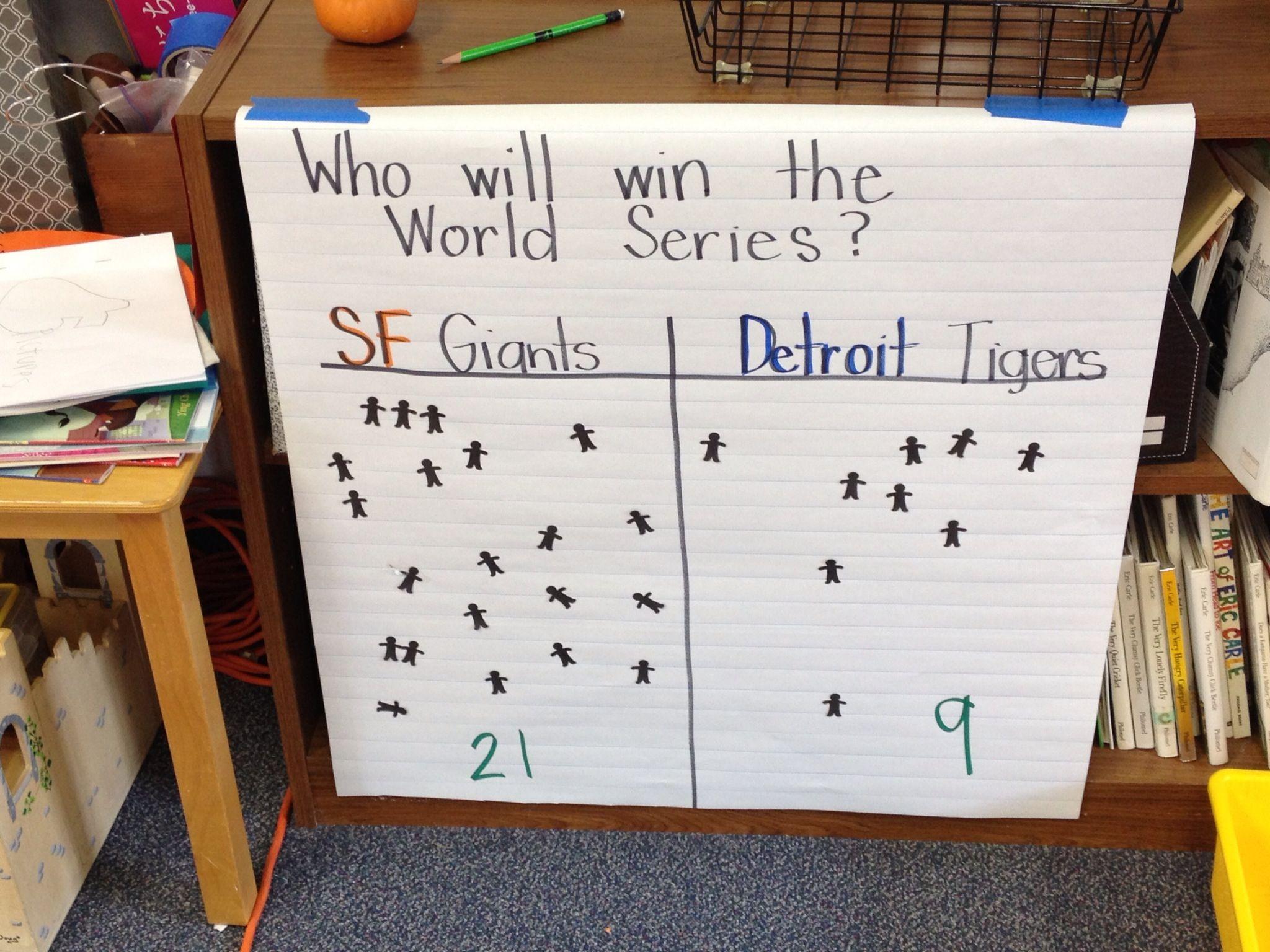 Kindergarten Baseball Graph
