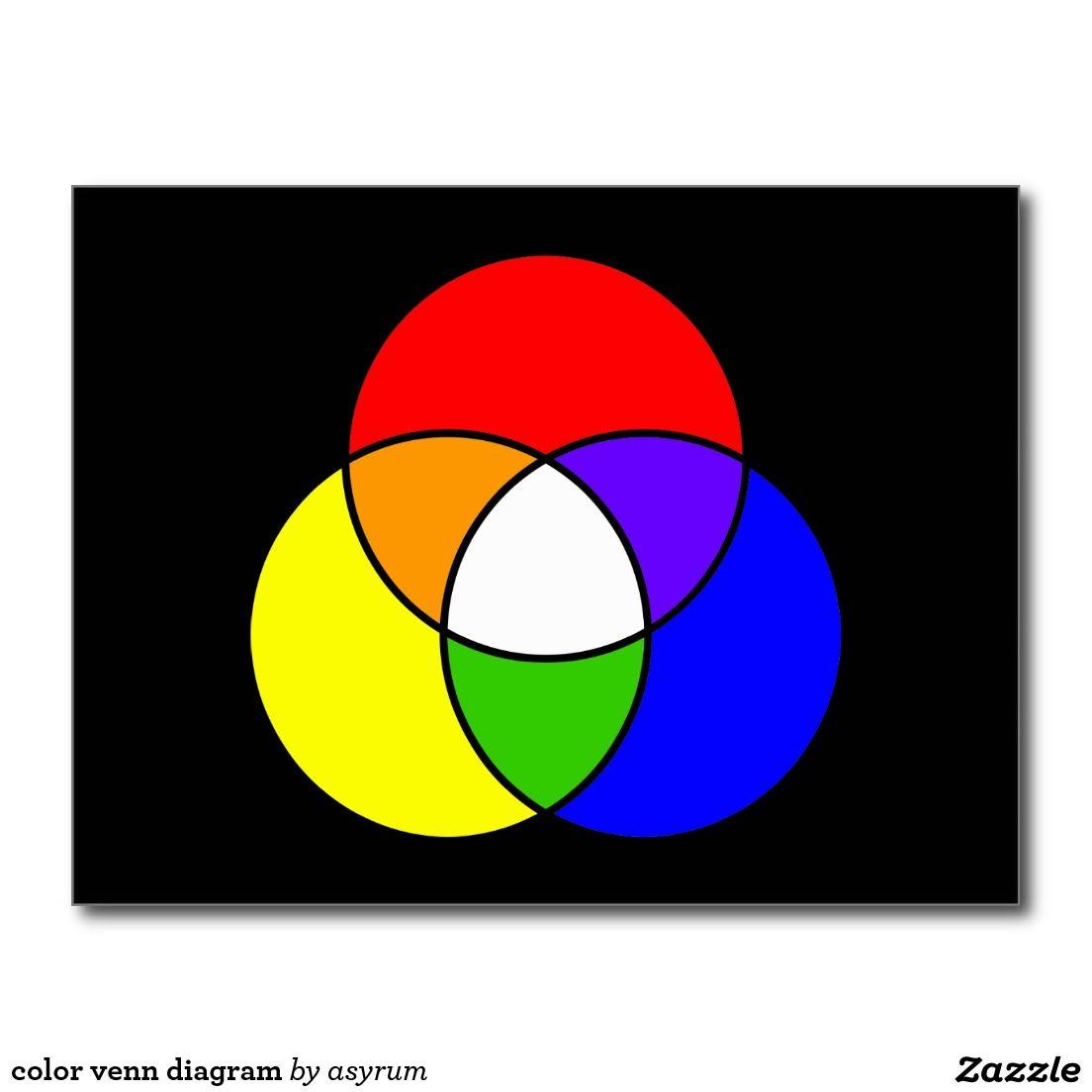color venn diagram postcard venn diagrams colors and postcards rh pinterest com