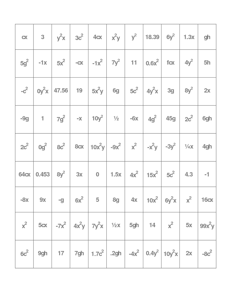 worksheet Distributive Property And Combining Like Terms Worksheet combining like terms art activity algebra pinterest activity