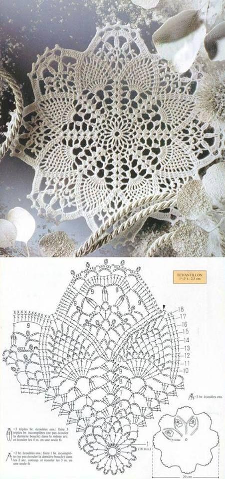 Aucun texte alternatif disponible. | DIY : needle crafts | Pinterest ...