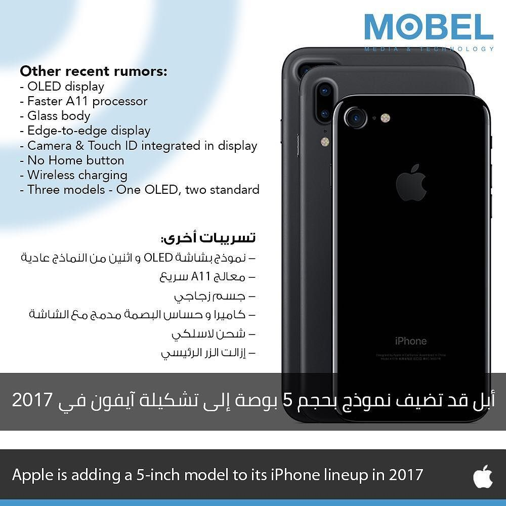 Apple Adding 5 Inch Model To Iphone Lineup In 2017 Other Rumors Iphone8 Technology Iphone7s Iphone7splus Are Als Iphone 7 S Iphone Samsung Galaxy Phone