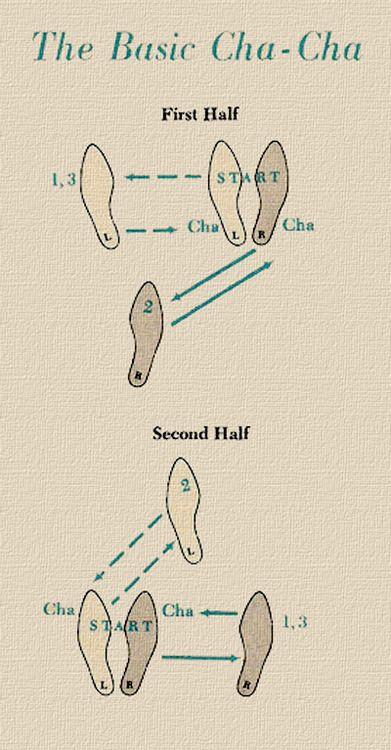 The Basic Cha