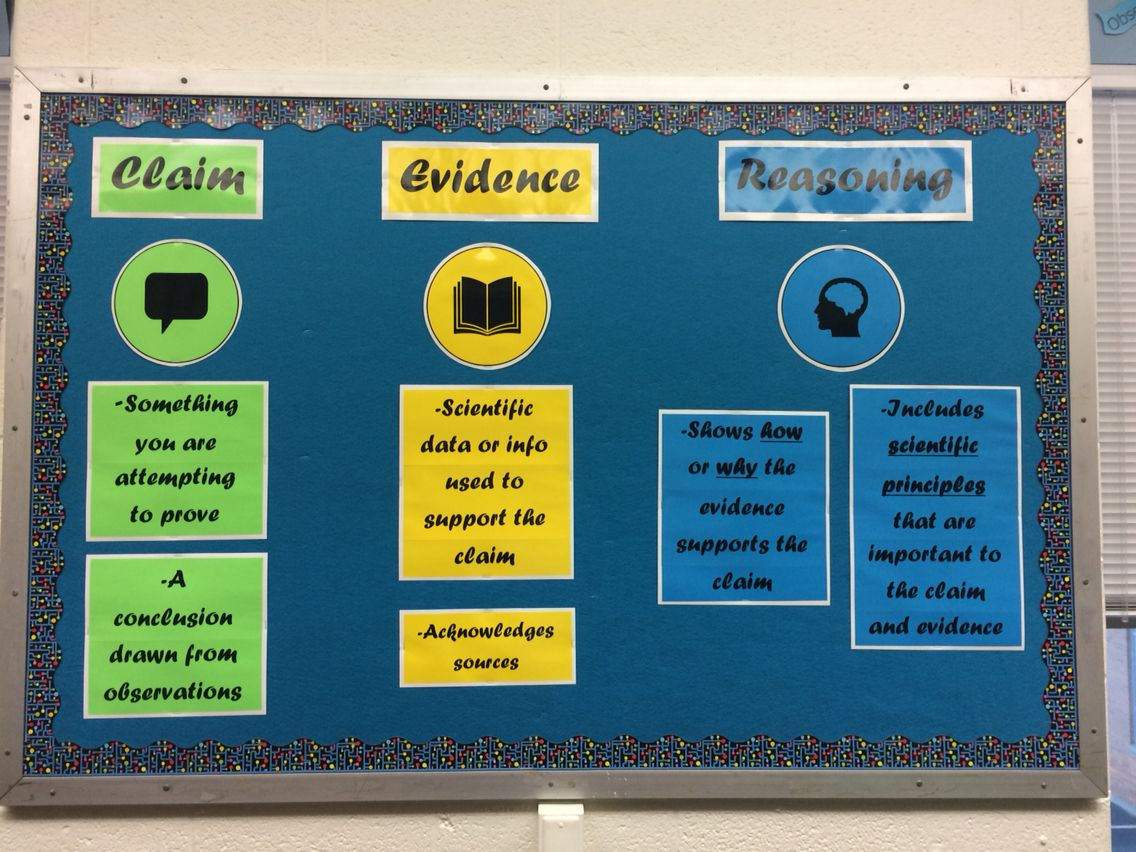 Claim Evidence Reasoning Bulletin Board With Images