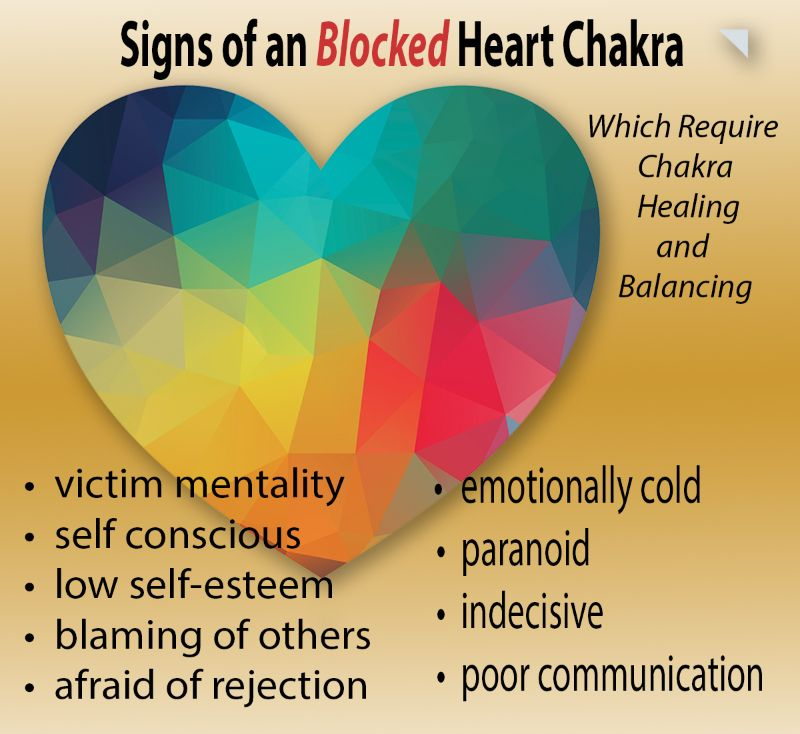 relationship difficulties you may have a blocked heart chakra find