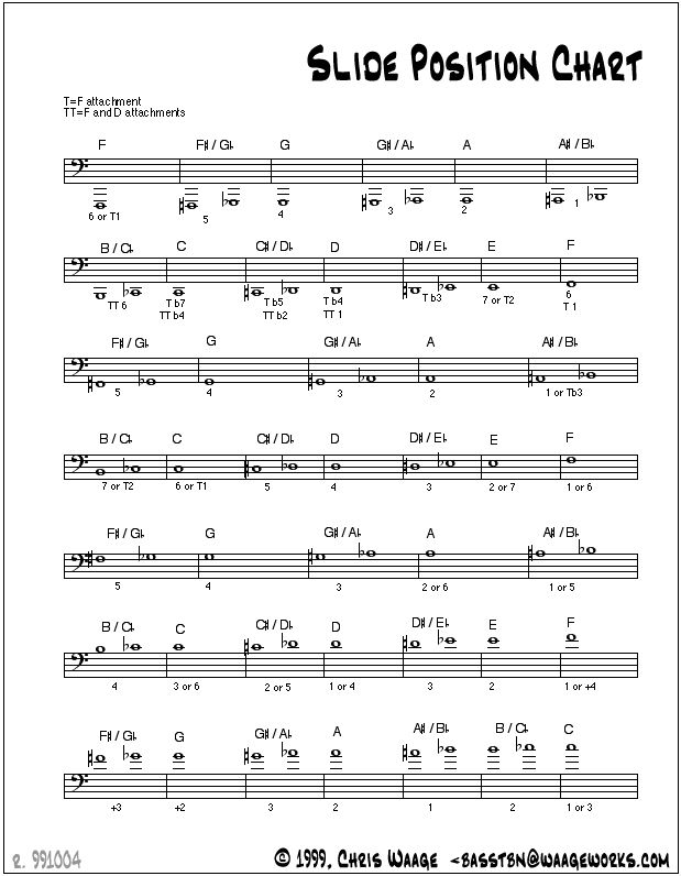 Brass instruments welcome to the glades middle school bands website also compensating four valve euphonium fingering chart music in rh pinterest