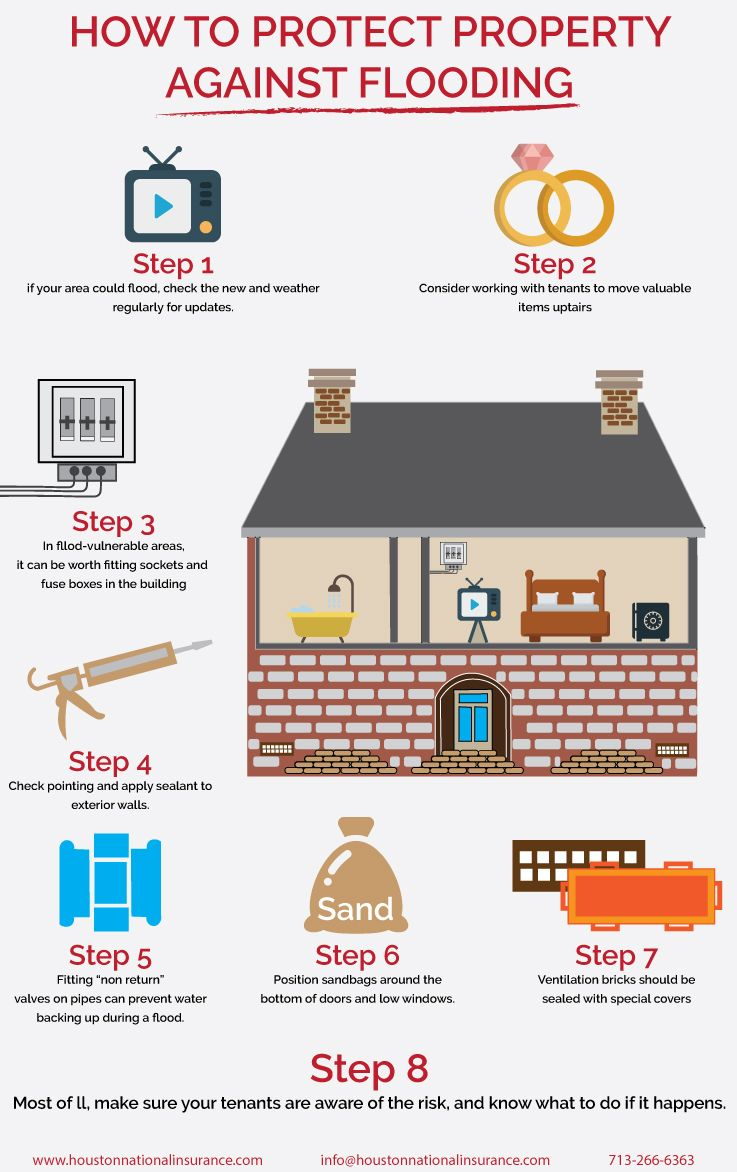 Must read how to protect property against flooding. flood