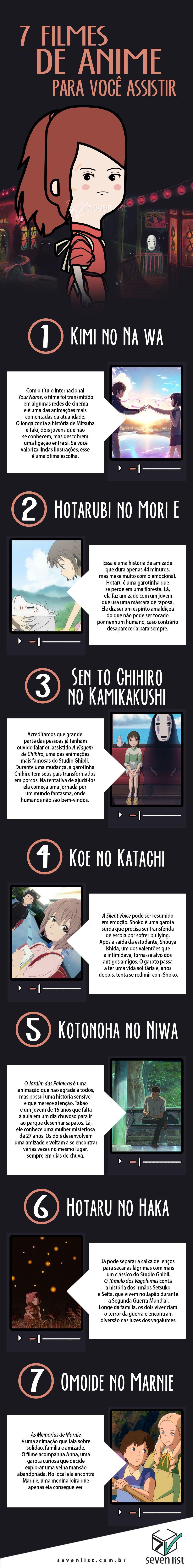 Anime 7 filmes de animação japonesa para você assistir