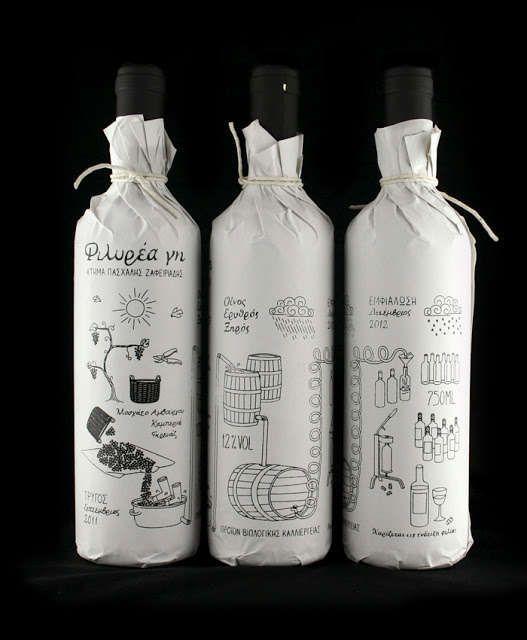 Doodled bottle sleeves verpackungsdesign verpackung for Produktdesign studium