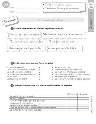 ce1: la phrase négative GRAMMAIRE | Phrase négative, Grammaire, Ce1