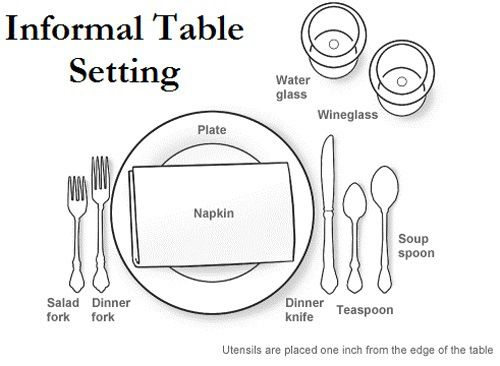 Thanksgiving Table Setting ~ An #informal setting is used for a ...