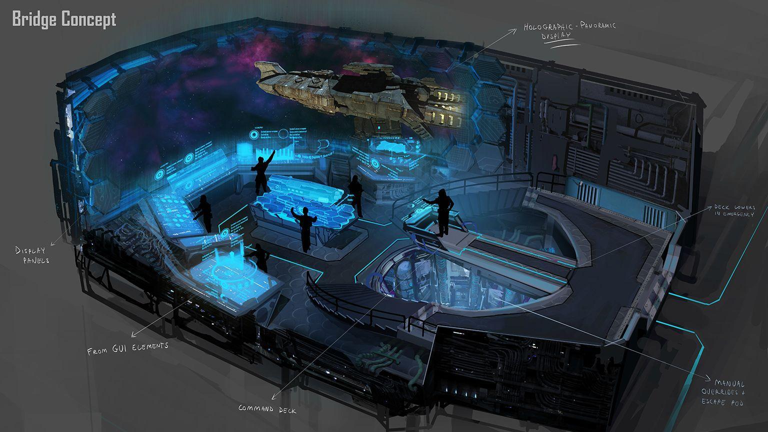 Battlesatr Galactica Bridge Concept Battlestar Galactica