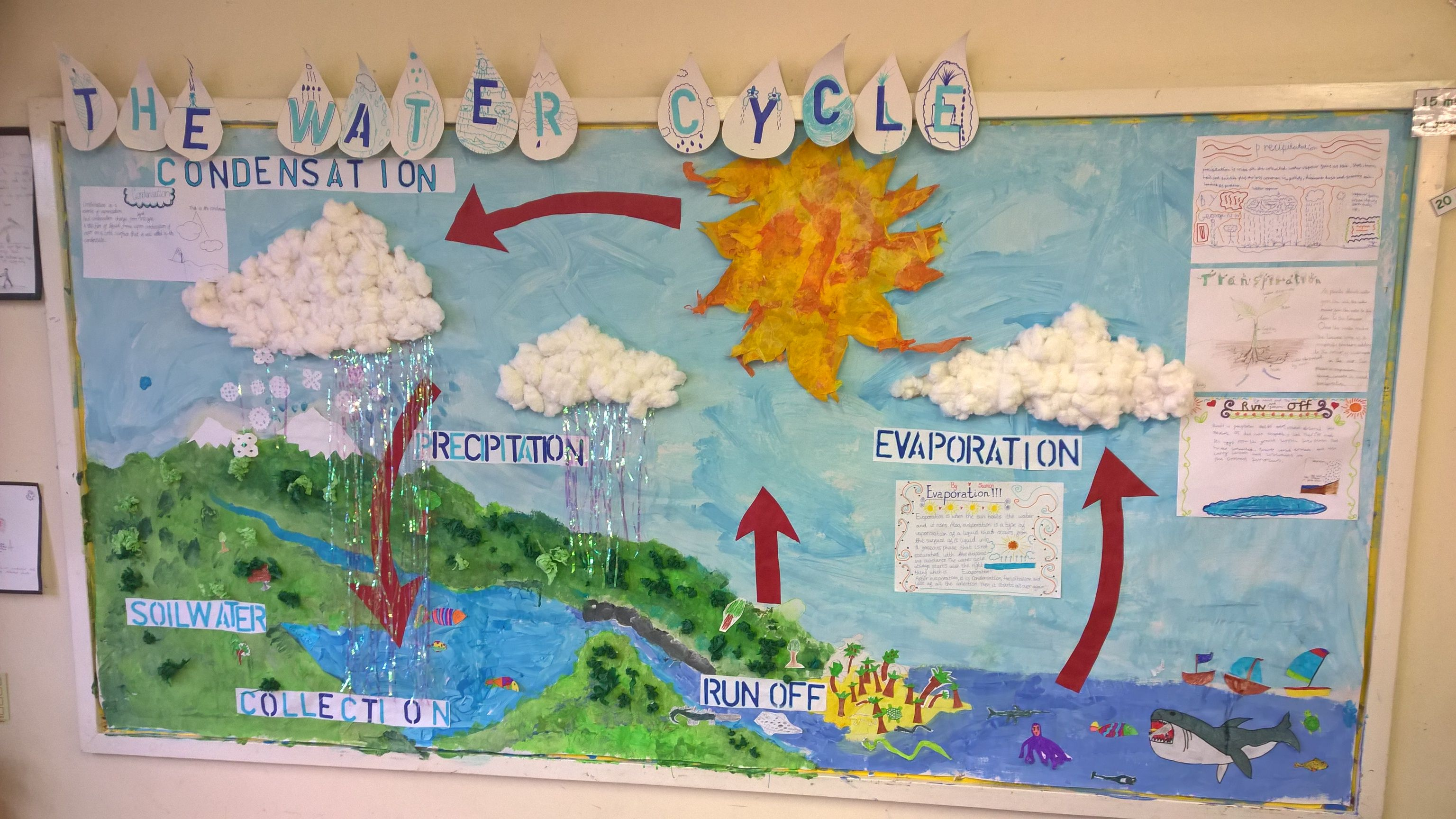 our year four water cycle display [ 3072 x 1728 Pixel ]