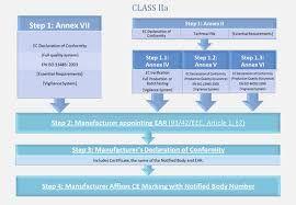 5a7eb37d977c26ab5fc4d5d8fdd351aa - How To Get Class 1 Medical Certificate In India