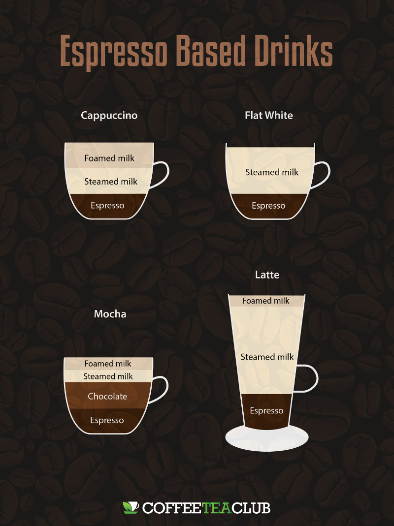 barista vs caffe coffe day Welcome to insomnia coffee co shop our store.