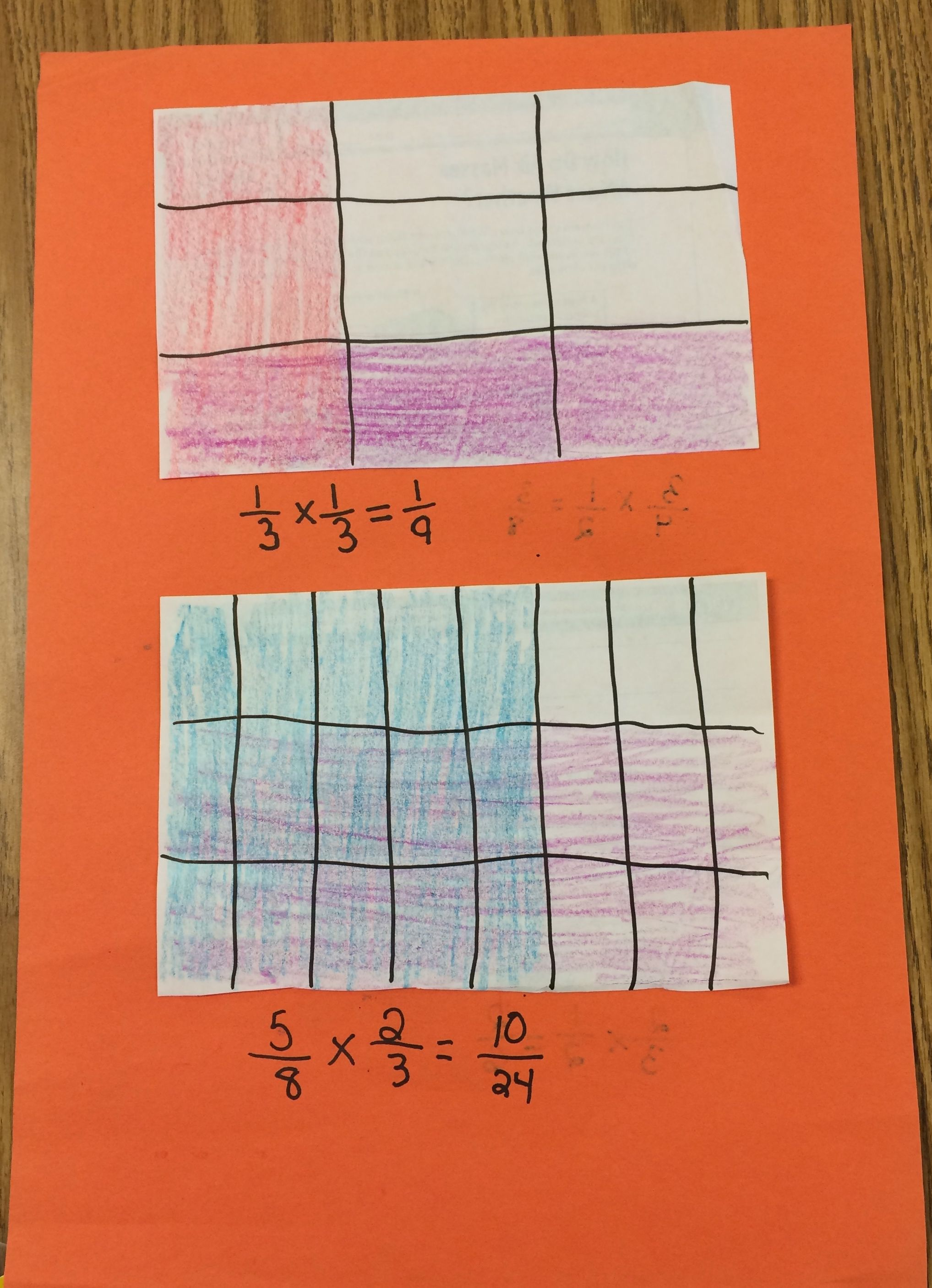 Demonstrate Where Multiplying Fractions Comes From Using Paper Folding, Scratch