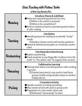 One Week Lesson Planning Guide For Close Reading With Picture Books Reading Vocabulary Picture Book Authors Purpose