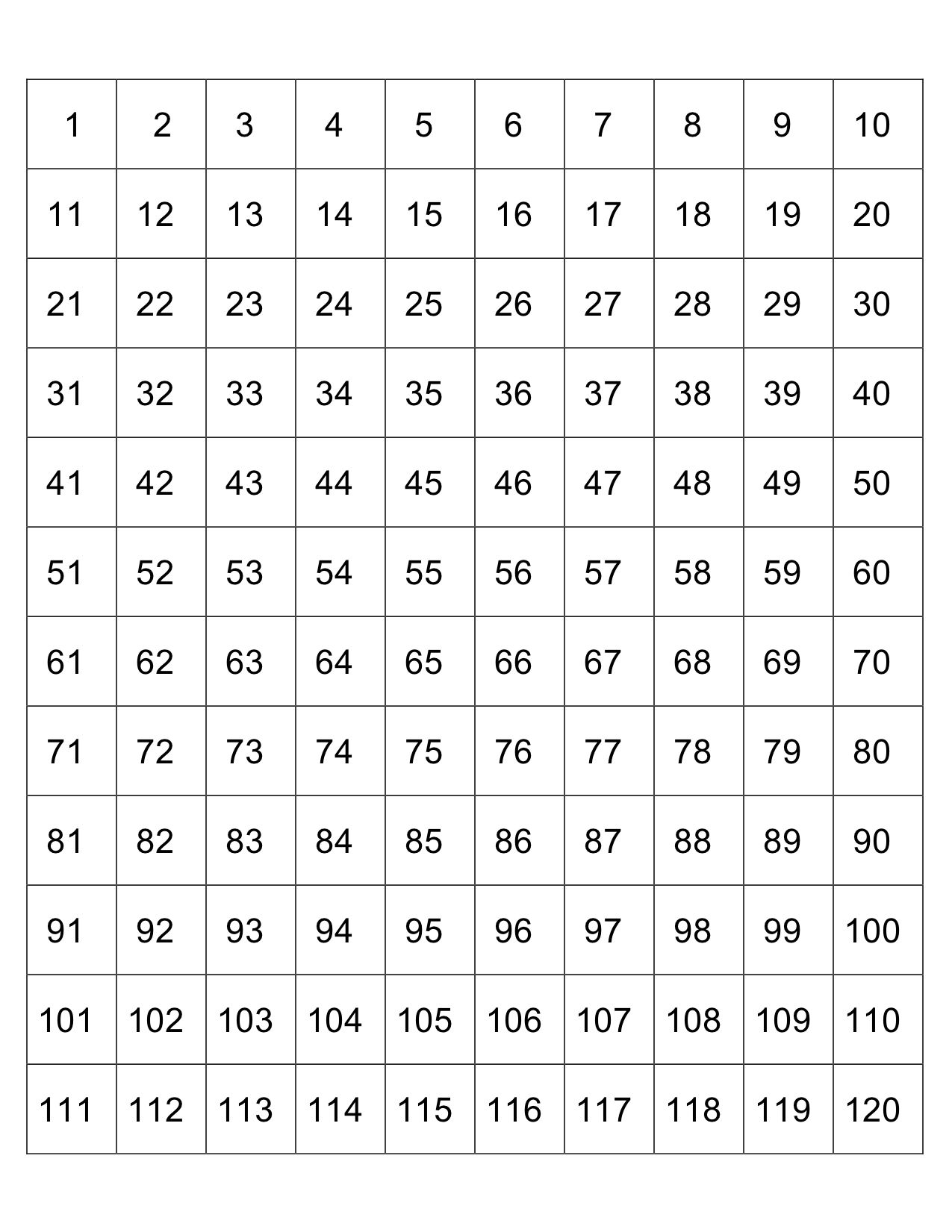I Created This 120 Chart To Be Used In First Grade