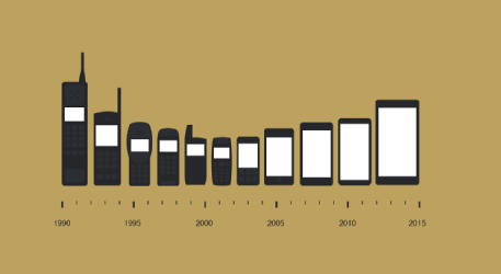 Cengncanada On Twitter Evolution Cartoon Evolution Infographic