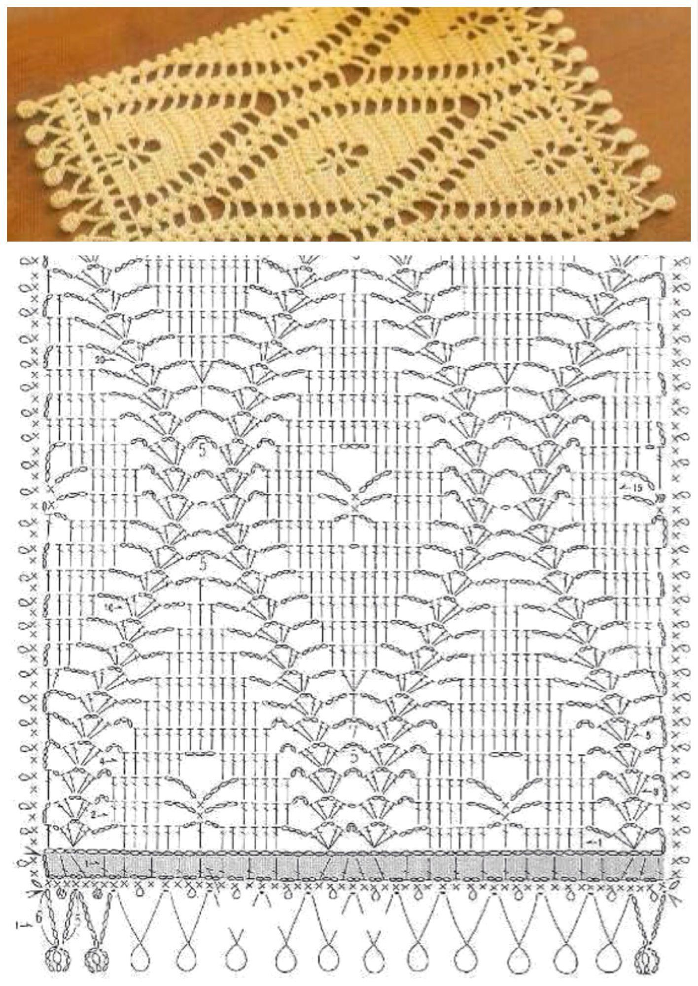 Nice crochet stitch + diagram | tejido | Pinterest | Cortinas ...