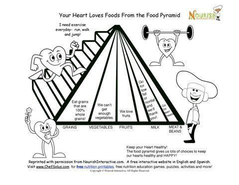 Food Pyramid And A Healthy Heart Learning Sheet Food Pyramid Heart Coloring Pages Healthy Dinner Recipes Easy