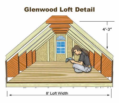 Best Barns Glenwood 12x20 Wood Storage Garage Kit In 2020