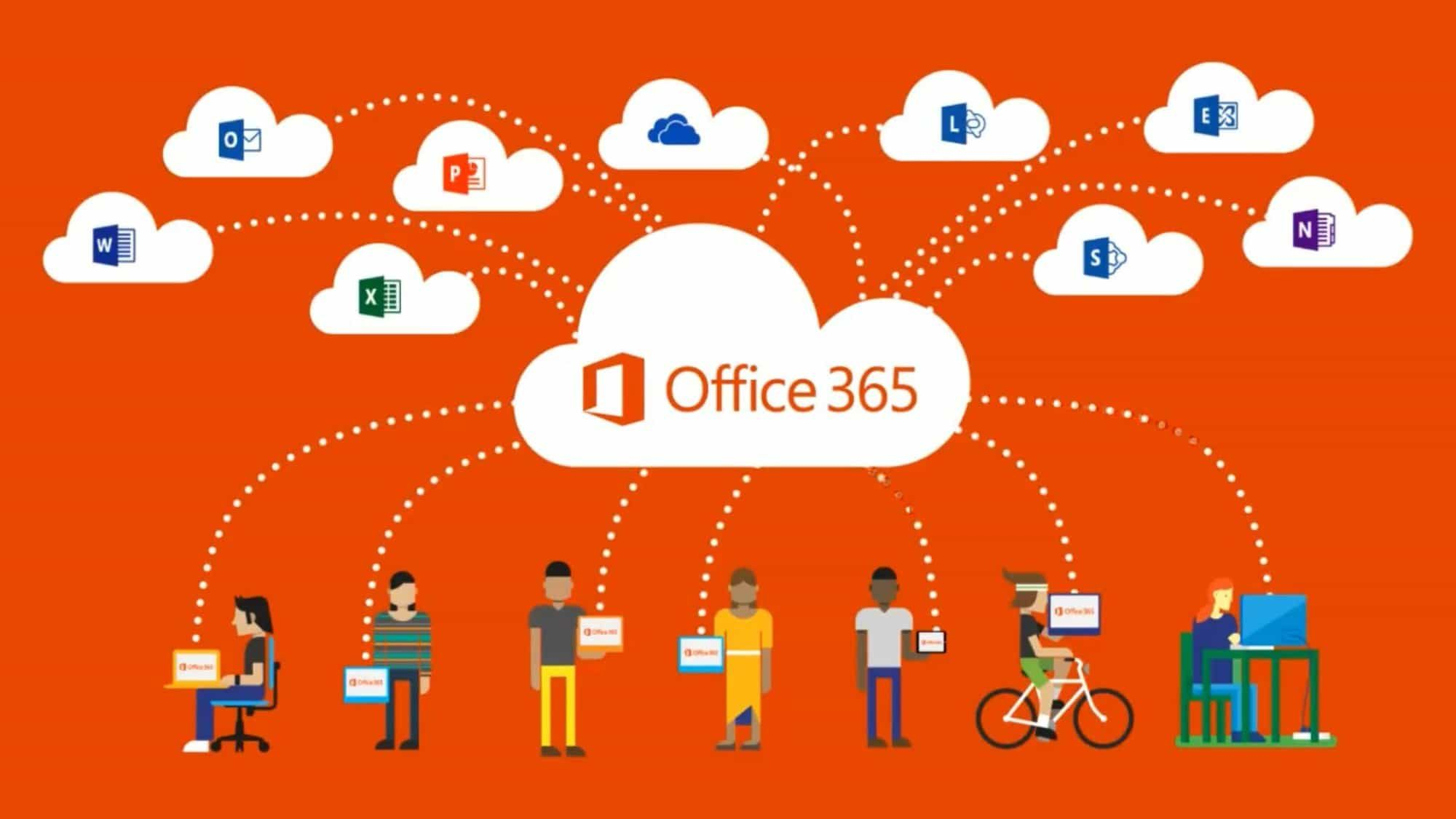 More business apps to Microsoft Office 365 Office setup