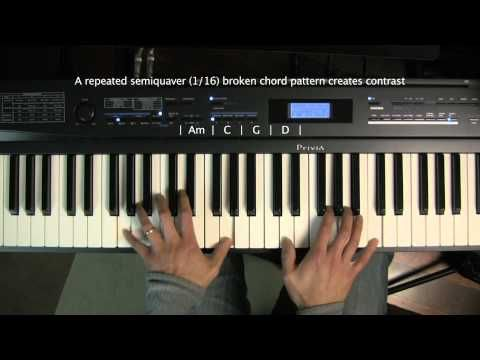 Loop 5 A Funky Versatile Piano Chord Progression Intermediate