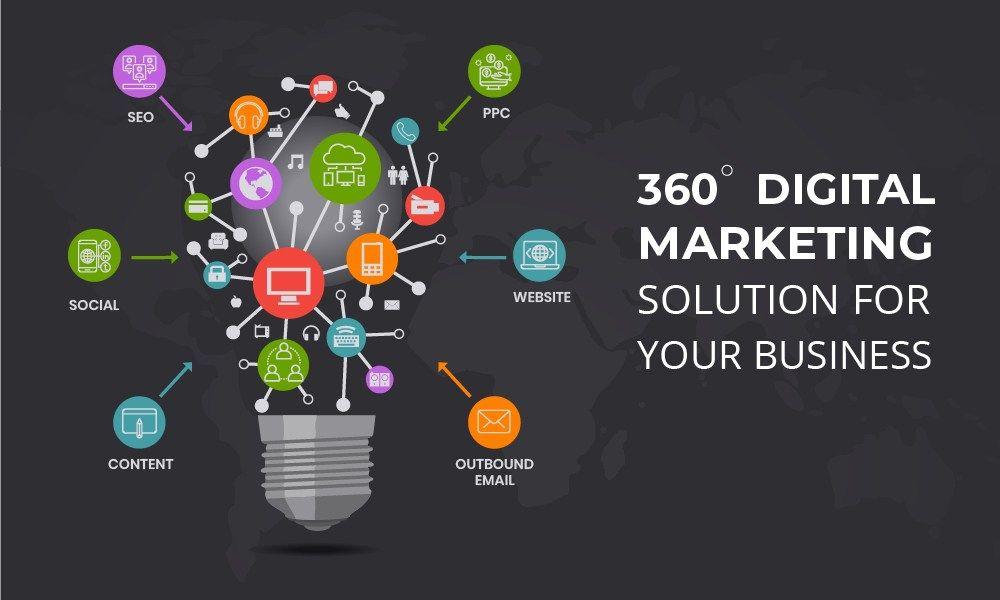 Affordable Seo Service In Philadelphia Digital Marketing Solutions Digital Marketing Company Digital Marketing Agency