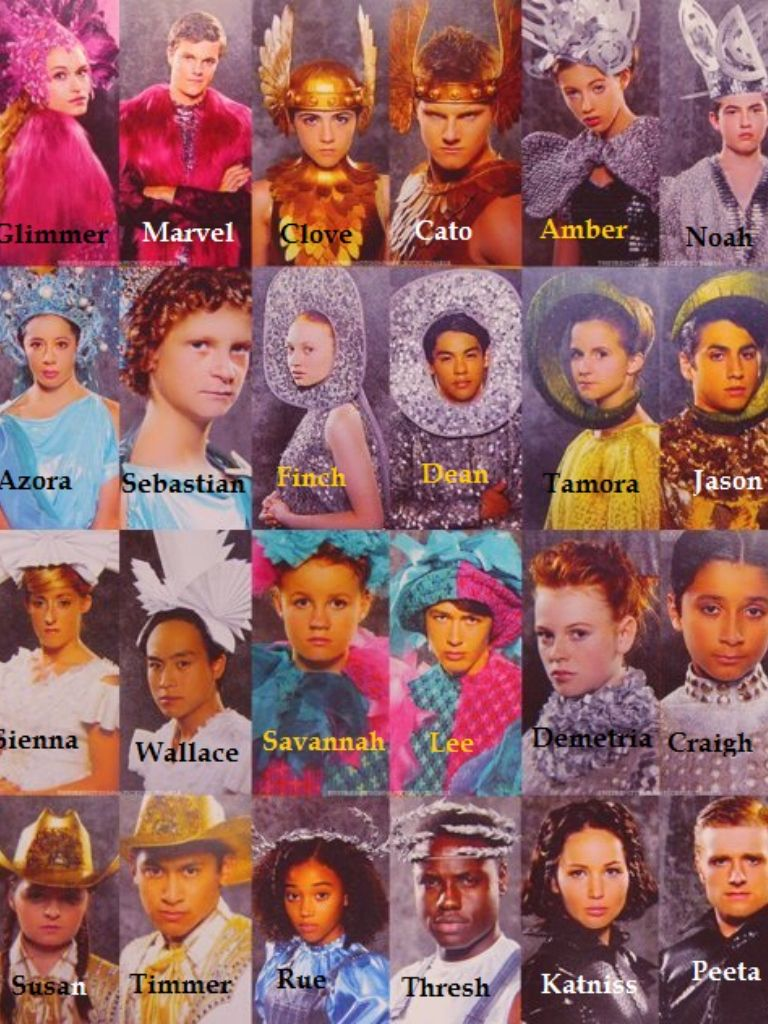 Names Of Each Tribute From The 74th Hunger Games Idk If This Is