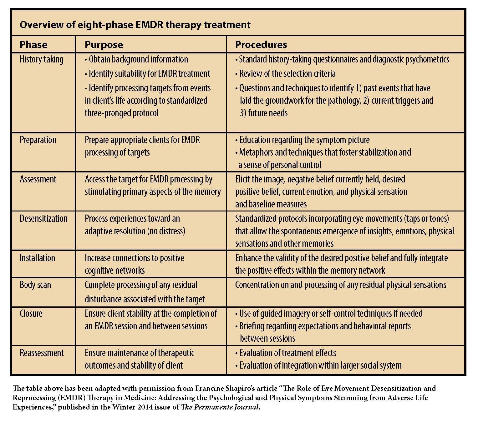 P 56 Chart