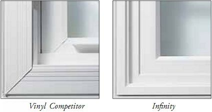 Image Result For Marvin Infinity Windows