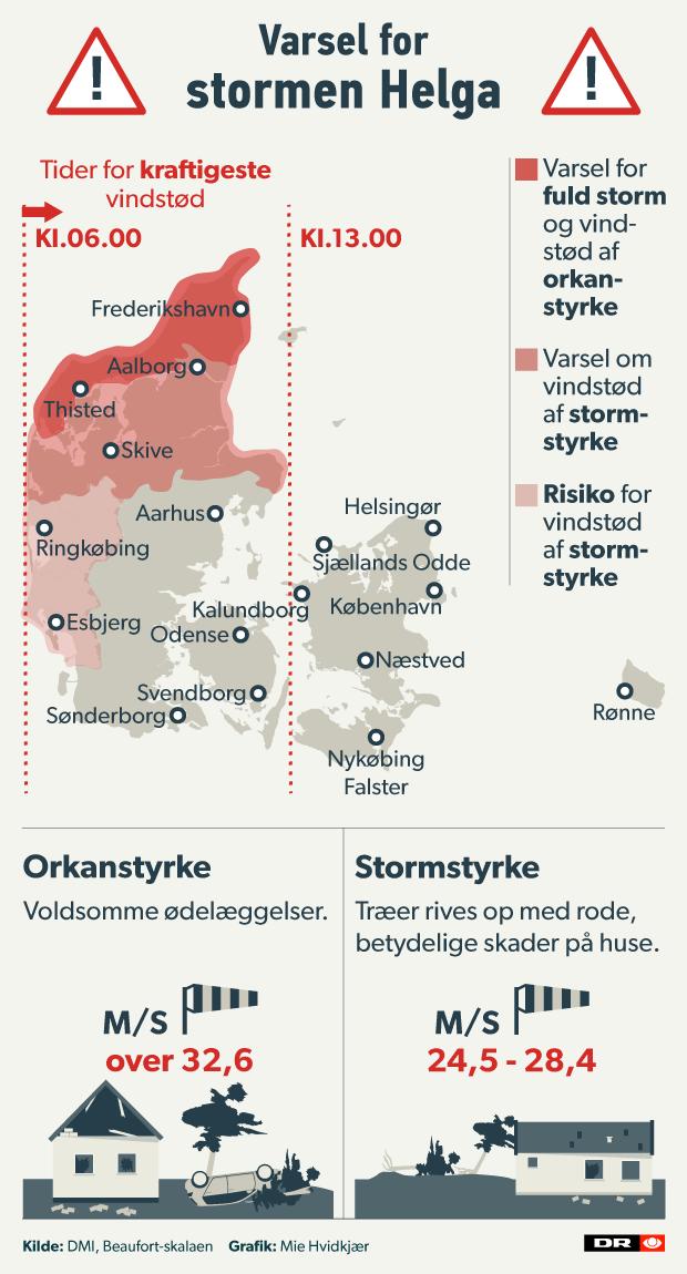 Dmi ændrer Varsel Stormen Helga Rammer Nordjylland Med Orkanstyrke