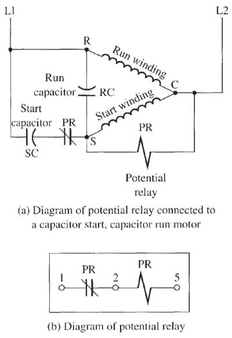 Start Motor Wiring Diagram Library Ac Capacitor Single Phase Run