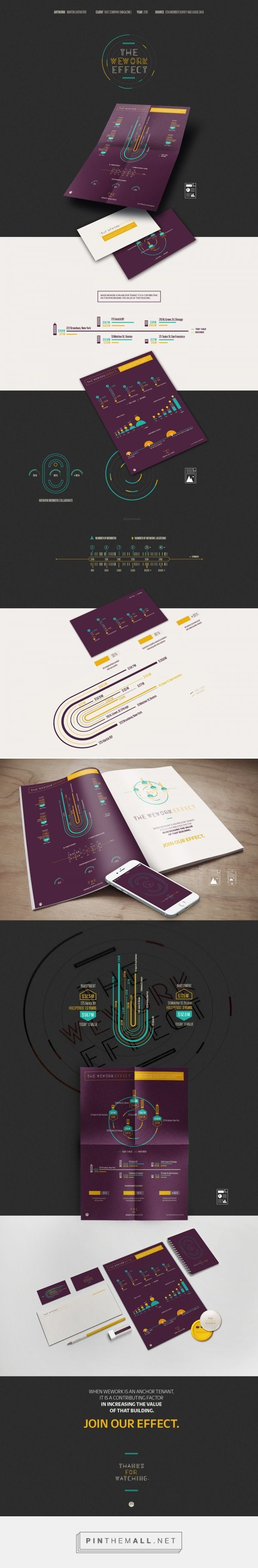 Infographic Design Inspiration The WeWork Effect