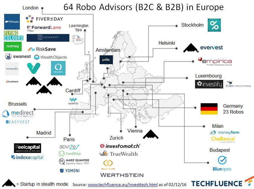 New Techfluence Eu Robo Map 64 Roboadvisors In Europe 5