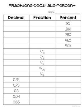 fraction decimal percent conversion freebie math fractions percents place values. Black Bedroom Furniture Sets. Home Design Ideas