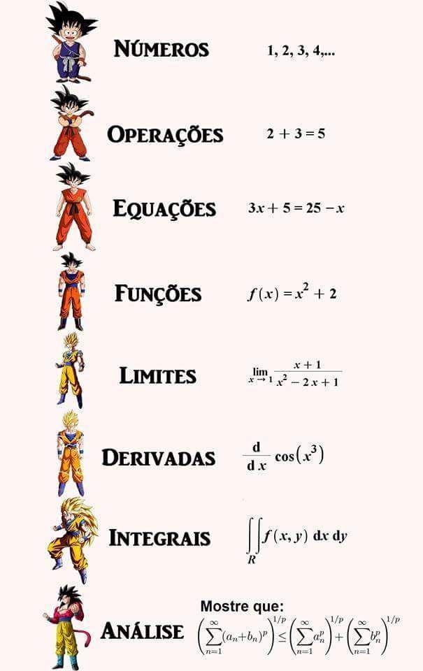 Quais os seus maiores traumas da matemática ?  5a88d039513f7cf07f5b4f96ef1779ac