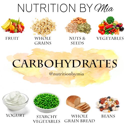 Nutrient Series: Carbohydrates | Nutrition by Mia | health ...