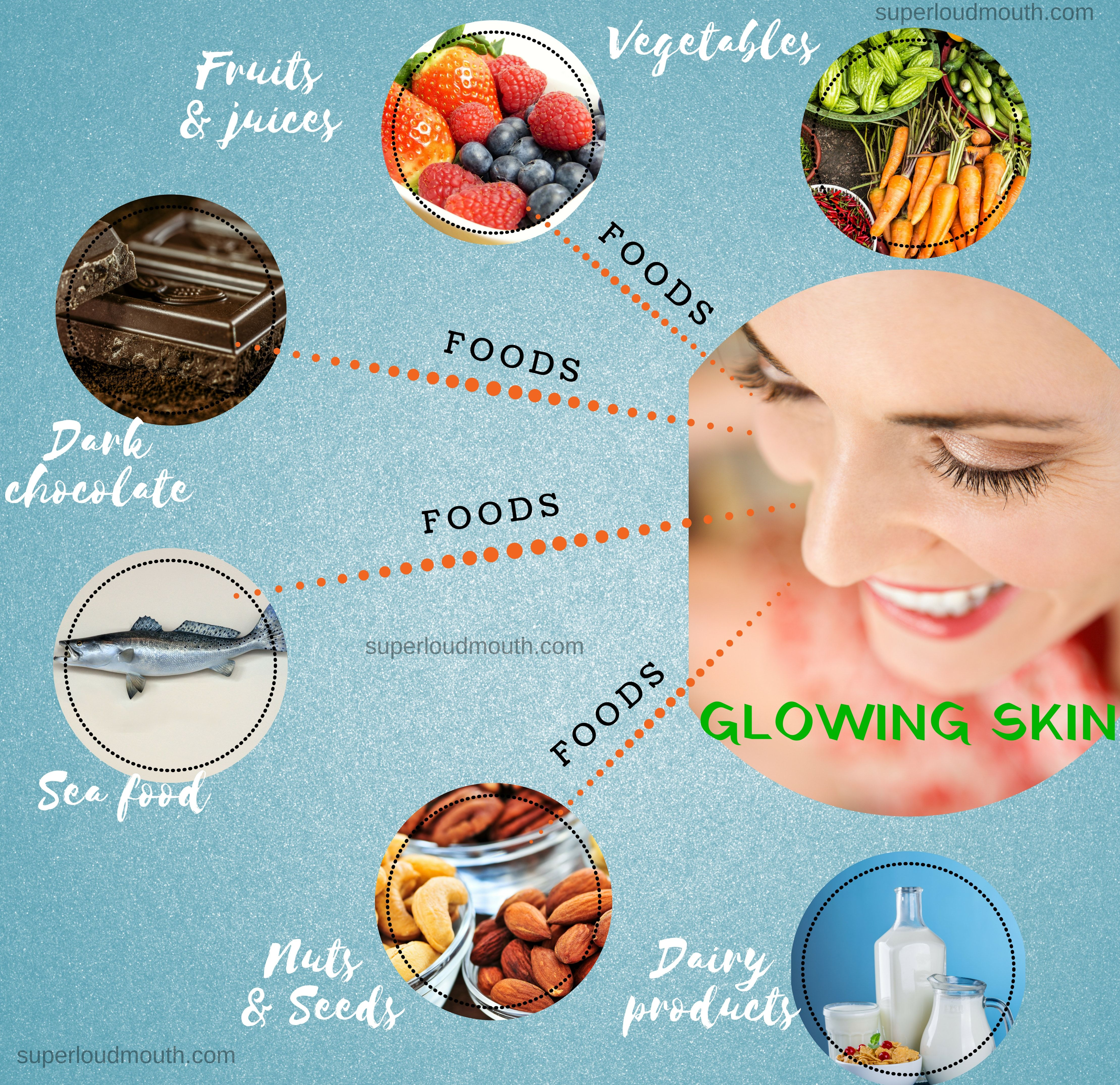 The Perfect Diet Plan For Healthy Body And Glowing Skin Food For Glowing Skin Glowing Skin Diet Skin Diet