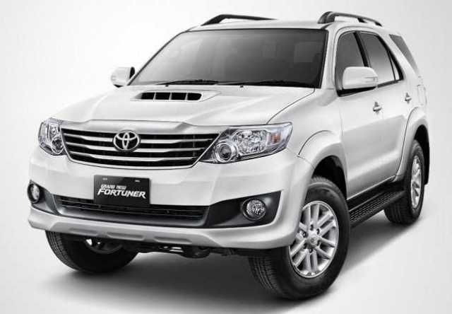 2016 Toyota Suv Dengan Gambar Mobil Suv Toyota