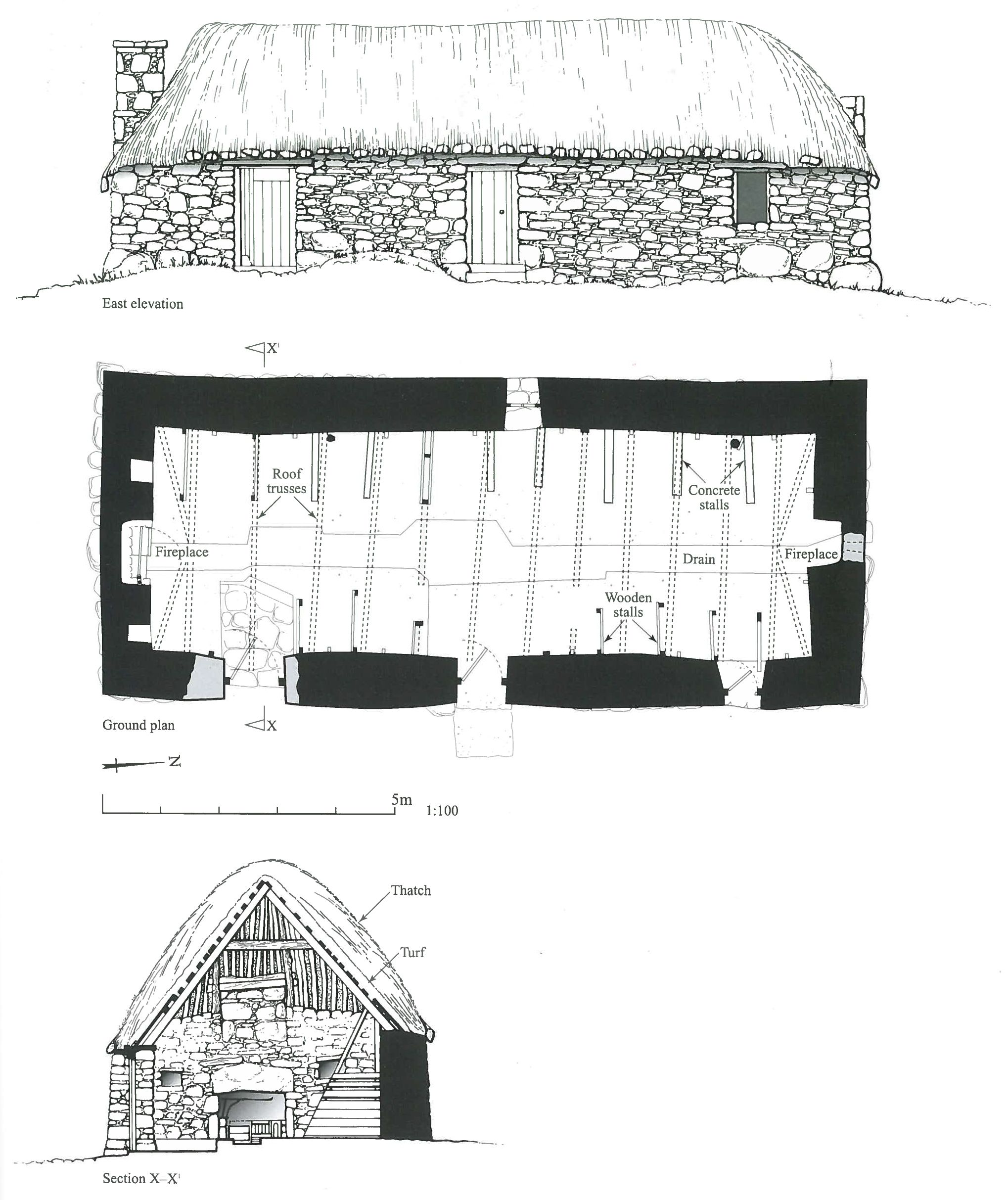 Croft House Situated At Glamsdale Scotland Was The Primary Croft House Of The Cluster Adjoining The Stack Yard Trad Grey Tones Traditional Style How To Plan